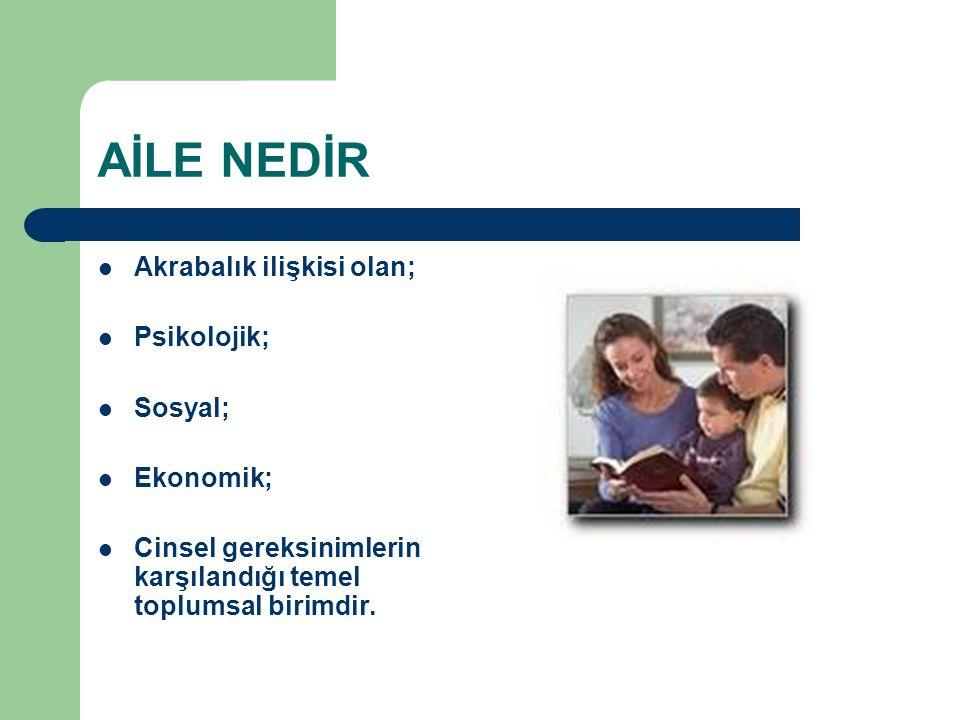 AİLE NEDİR Akrabalık ilişkisi olan; Psikolojik; Sosyal; Ekonomik;