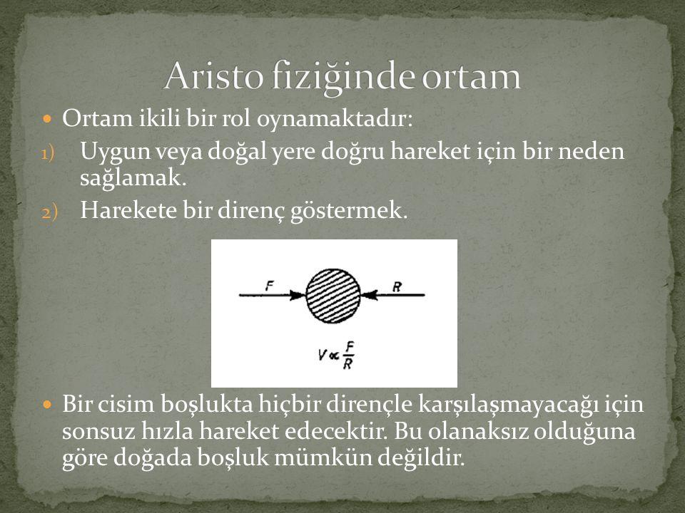 Aristo fiziğinde ortam