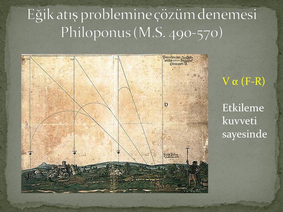 Eğik atış problemine çözüm denemesi Philoponus (M.S. 490-570)
