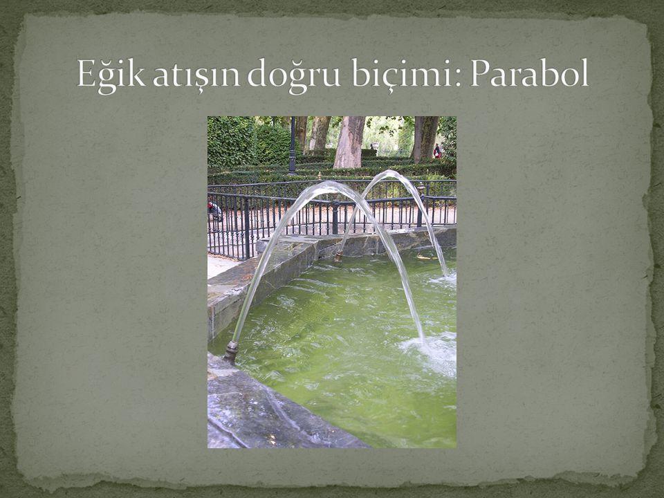 Eğik atışın doğru biçimi: Parabol