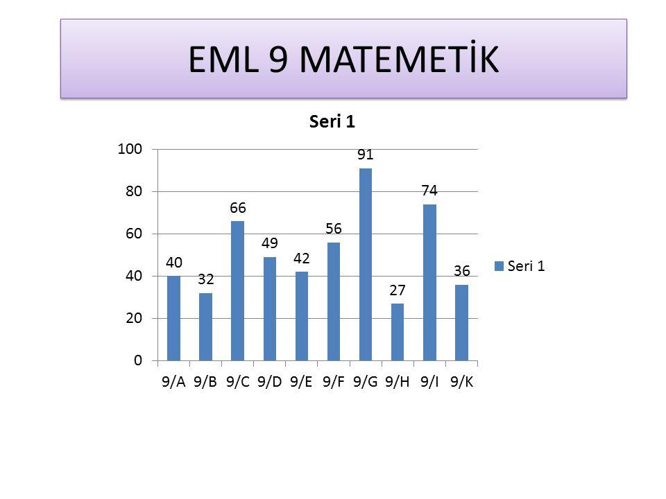 EML 9 MATEMETİK