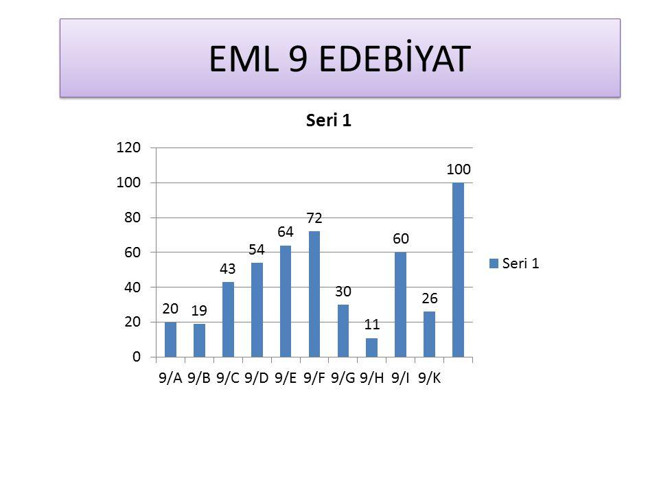 EML 9 EDEBİYAT