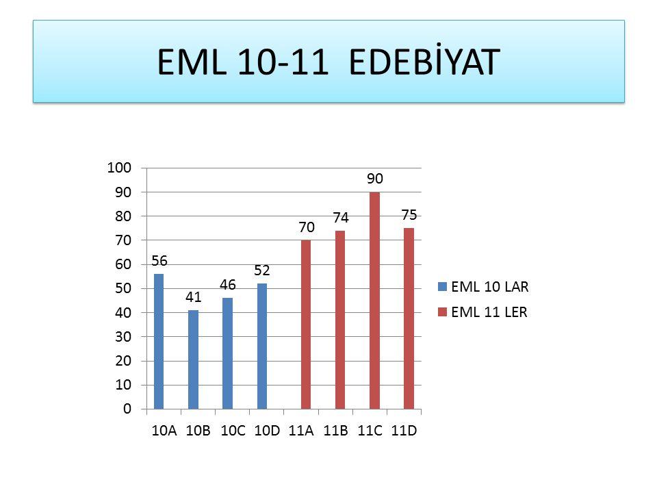 EML 10-11 EDEBİYAT