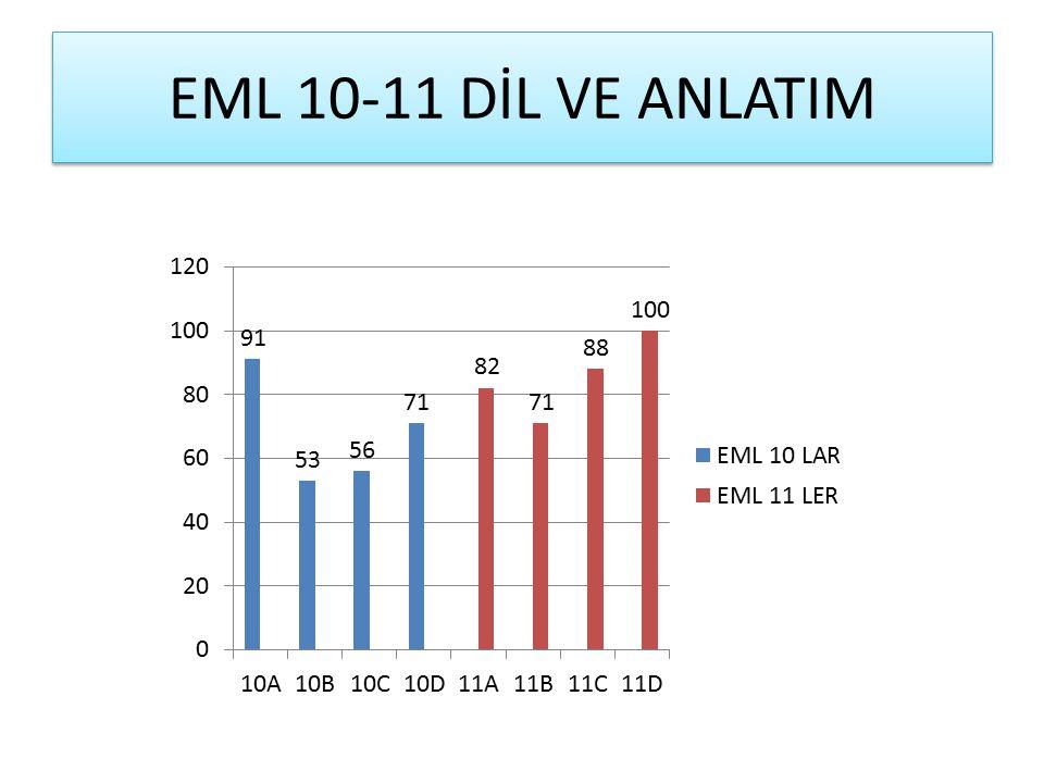 EML 10-11 DİL VE ANLATIM