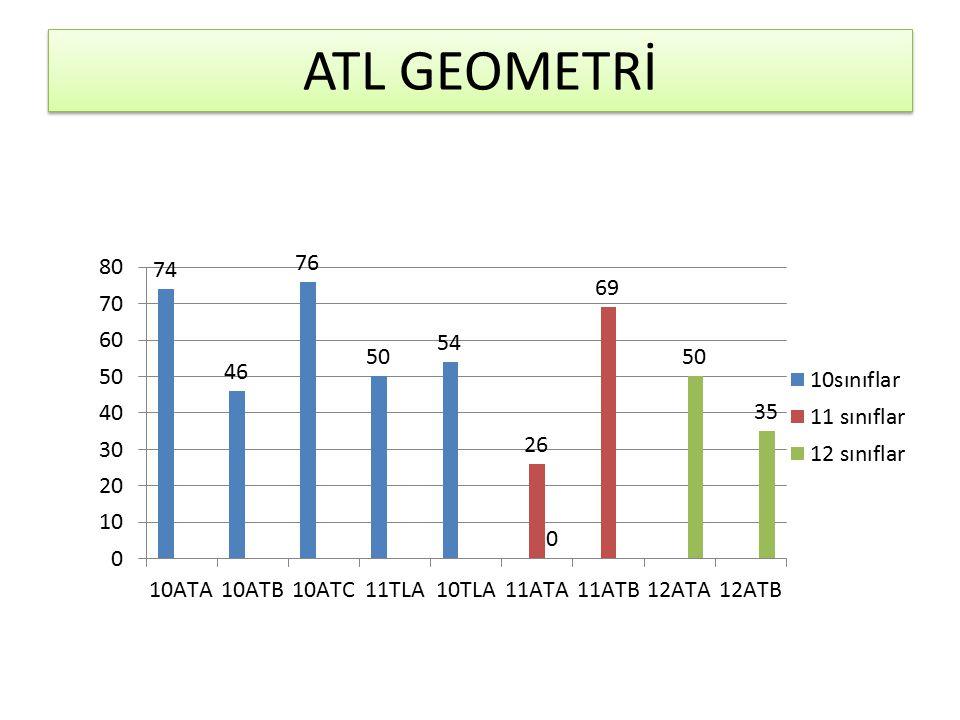 ATL GEOMETRİ