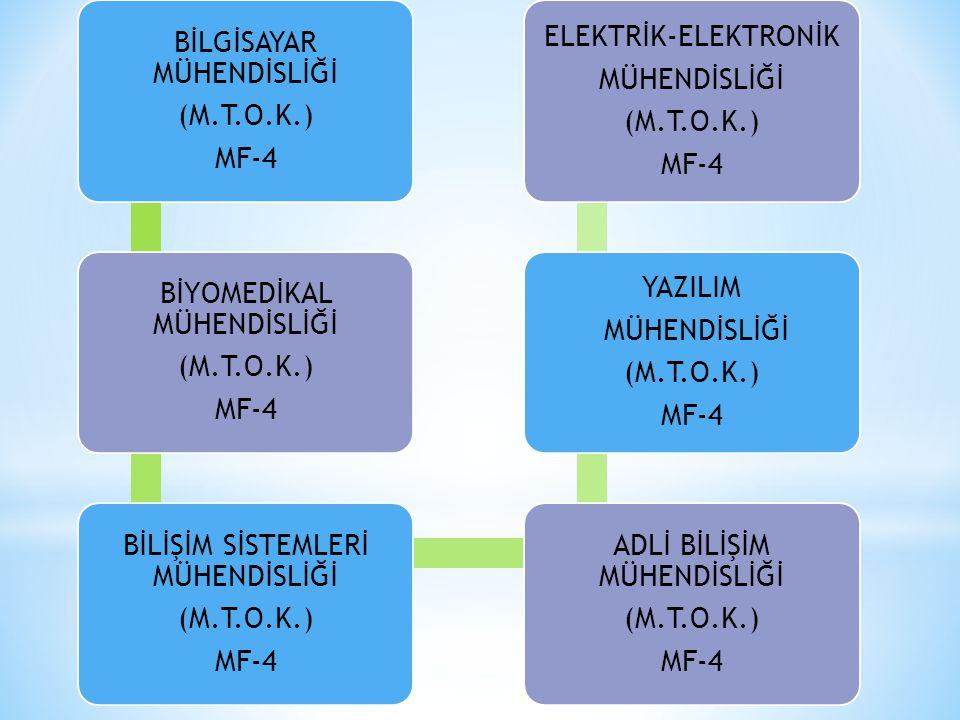 BİLGİSAYAR MÜHENDİSLİĞİ (M.T.O.K.) MF-4