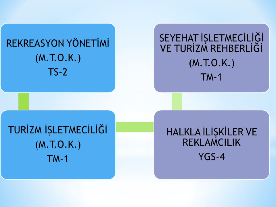 HALKLA İLİŞKİLER VE REKLAMCILIK YGS-4