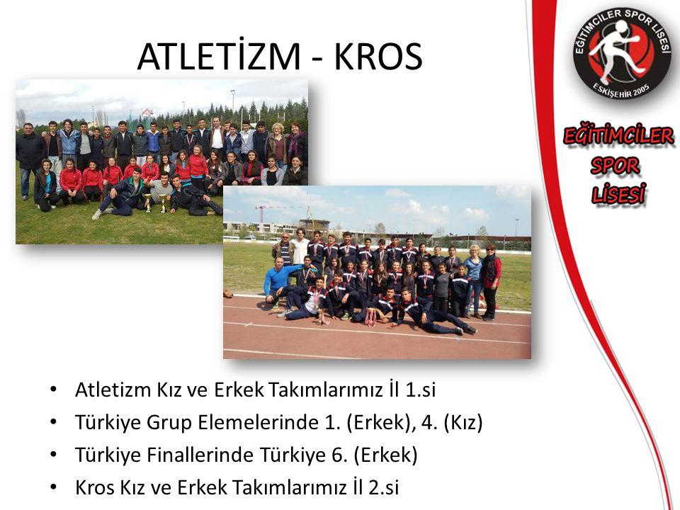 ATLETİZM - KROS Atletizm Kız ve Erkek Takımlarımız İl 1.si