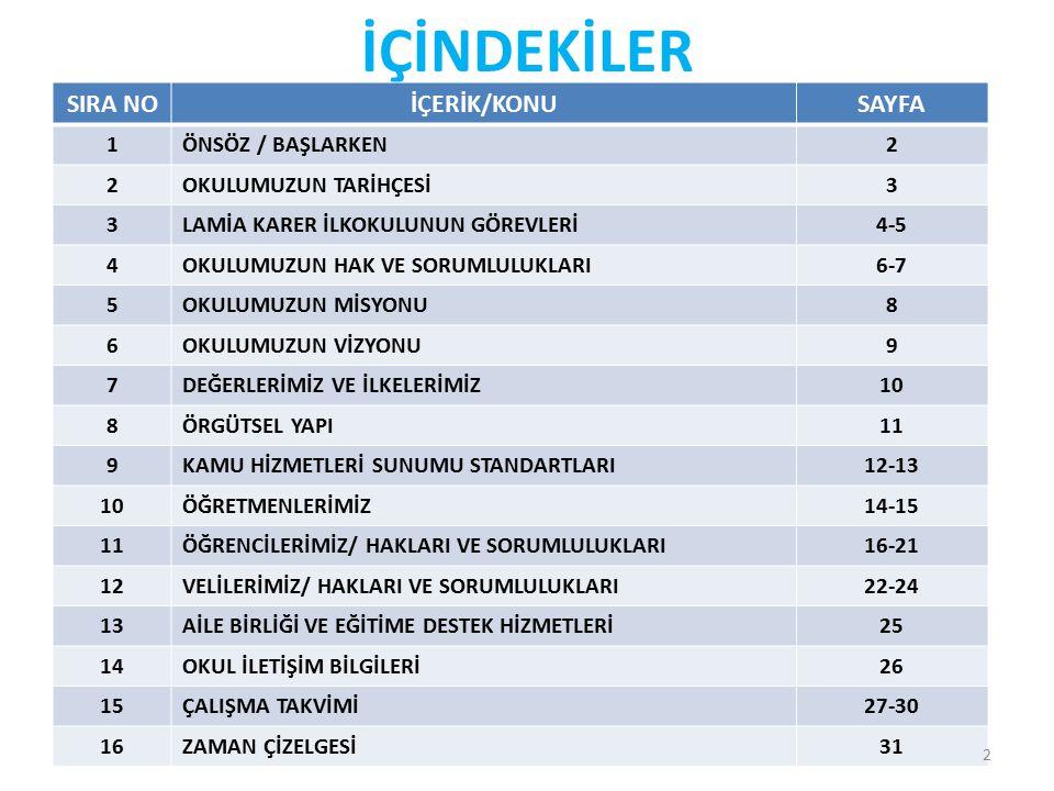 İÇİNDEKİLER SIRA NO İÇERİK/KONU SAYFA 1 ÖNSÖZ / BAŞLARKEN 2