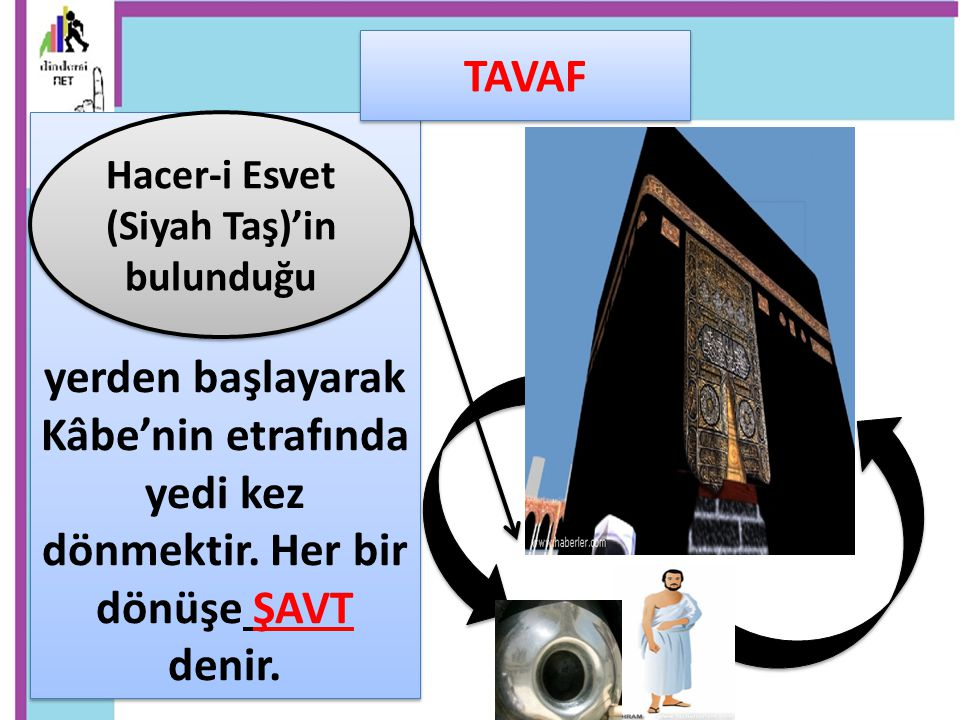 Hacer-i Esvet (Siyah Taş)'in bulunduğu