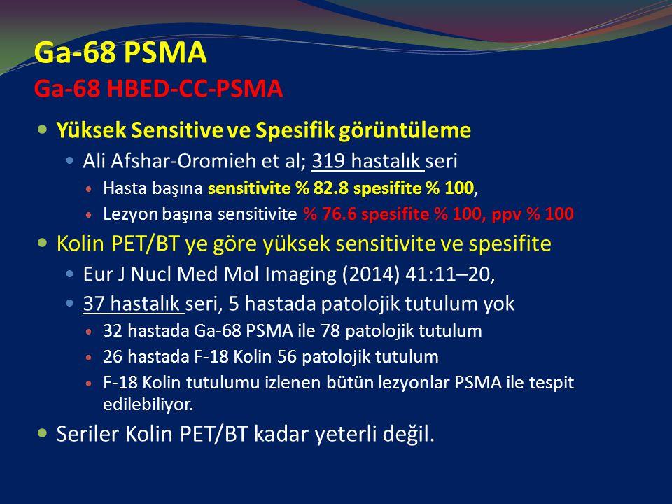Ga-68 PSMA Ga-68 HBED-CC-PSMA