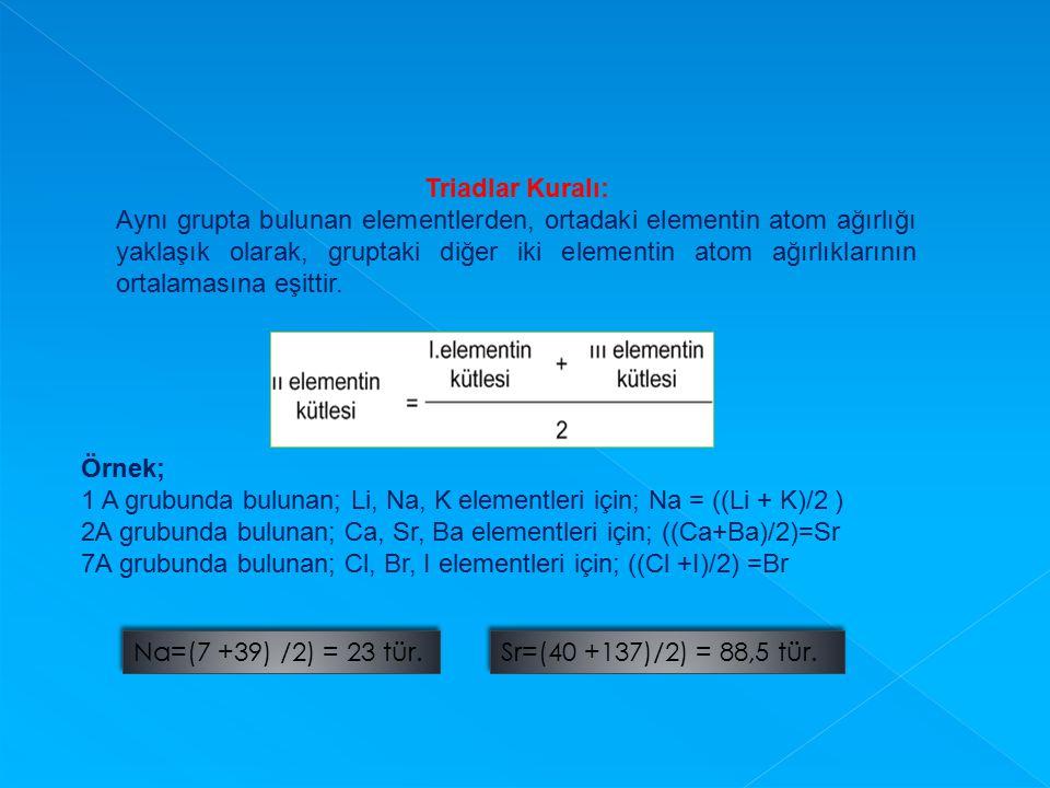 1 A grubunda bulunan; Li, Na, K elementleri için; Na = ((Li + K)/2 )