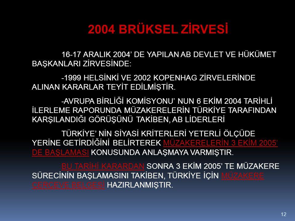 2004 BRÜKSEL ZİRVESİ 16-17 ARALIK 2004' DE YAPILAN AB DEVLET VE HÜKÜMET BAŞKANLARI ZİRVESİNDE: