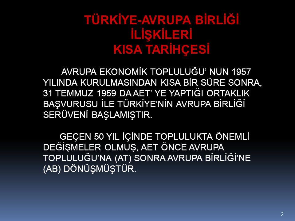 TÜRKİYE-AVRUPA BİRLİĞİ