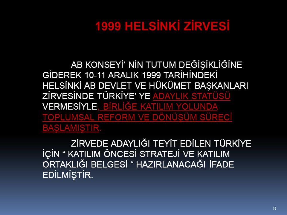1999 HELSİNKİ ZİRVESİ