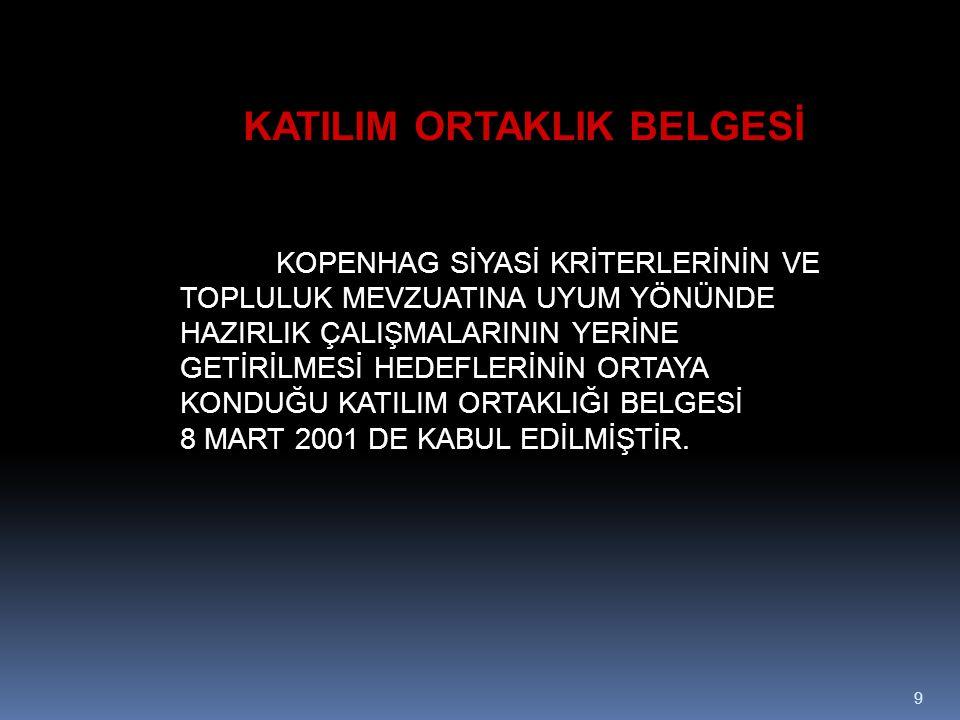 KATILIM ORTAKLIK BELGESİ