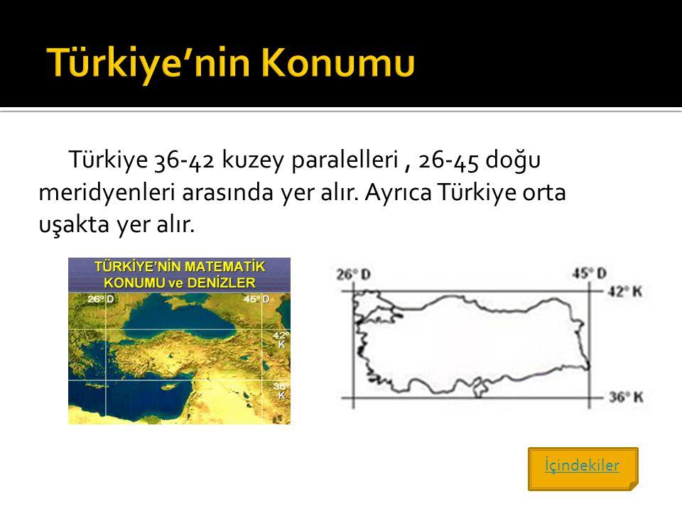Türkiye'nin Konumu Türkiye 36-42 kuzey paralelleri , 26-45 doğu meridyenleri arasında yer alır. Ayrıca Türkiye orta uşakta yer alır.