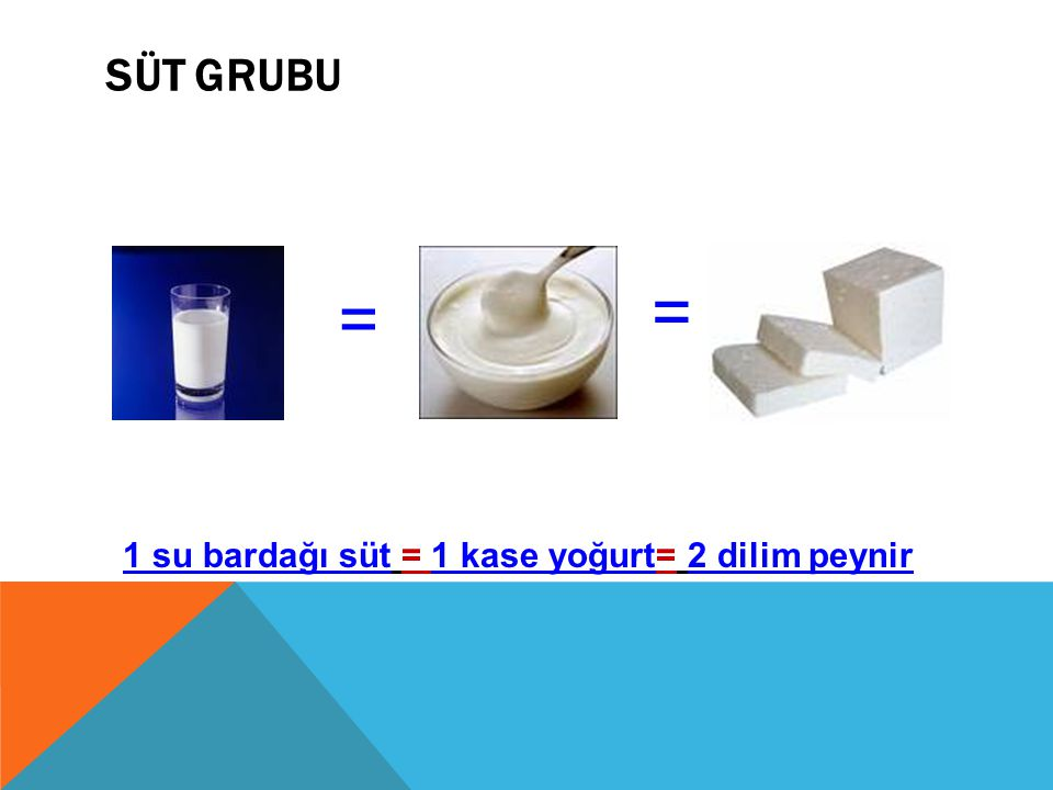 = = Süt Grubu 1 su bardağı süt = 1 kase yoğurt= 2 dilim peynir