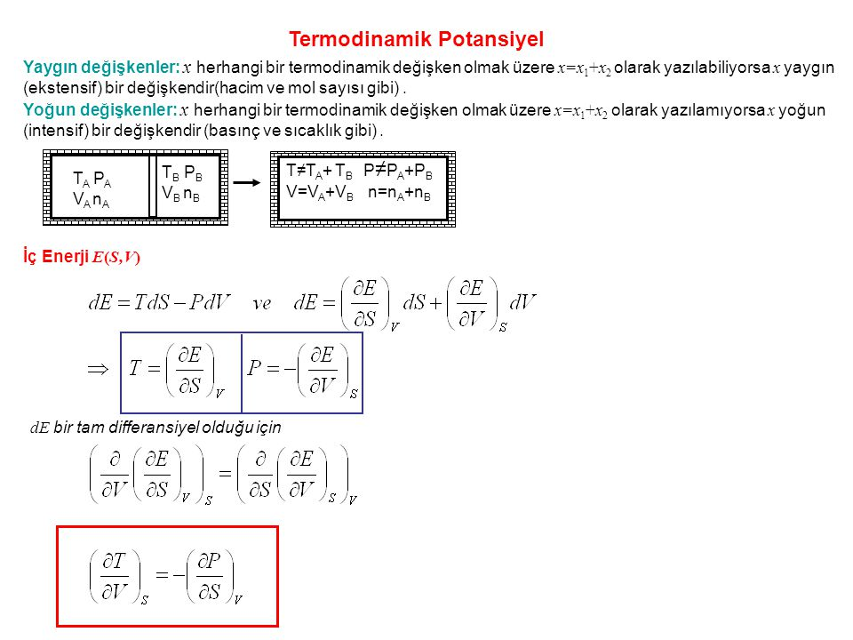 Termodinamik Potansiyel