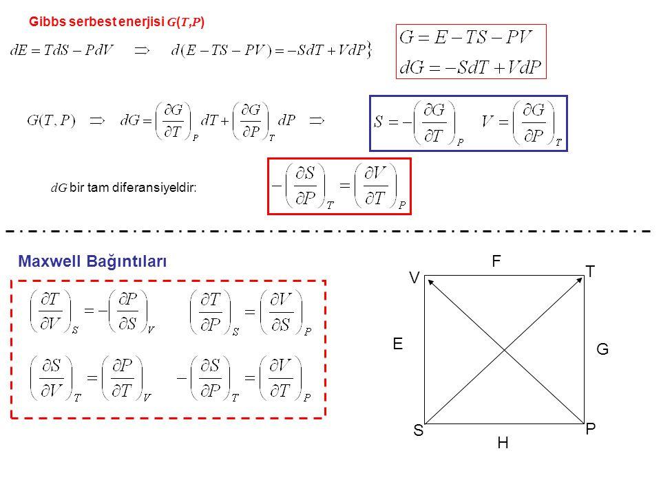 Maxwell Bağıntıları F T V E G S P H Gibbs serbest enerjisi G(T,P)