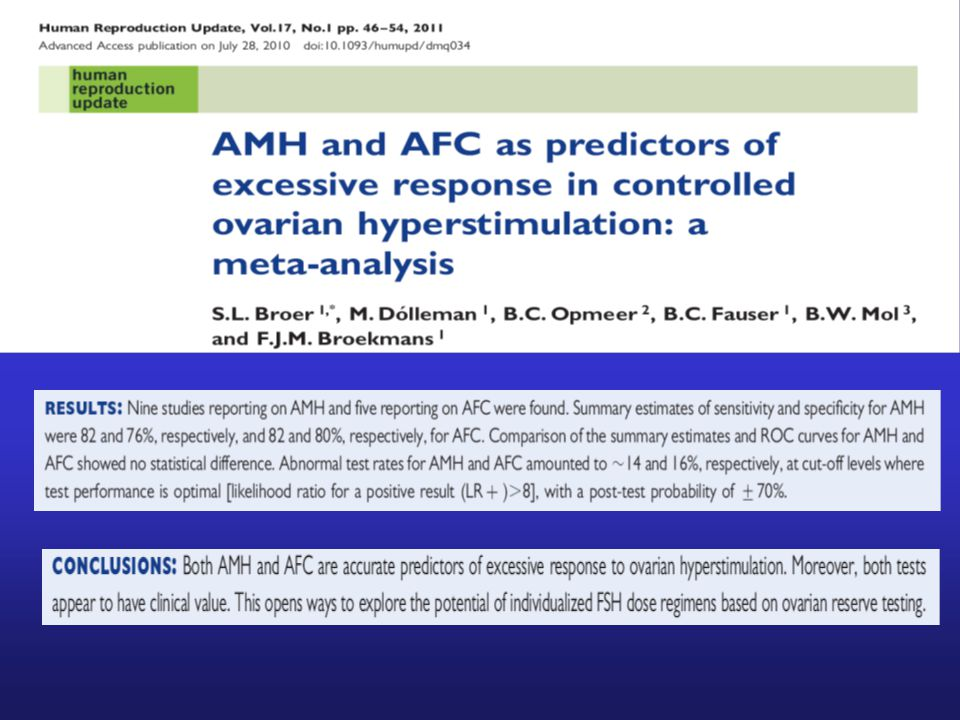 background: Anti-Mullerian hormone (AMH) is a marker of ovarian reserve status and represents a good predictor of ovarian