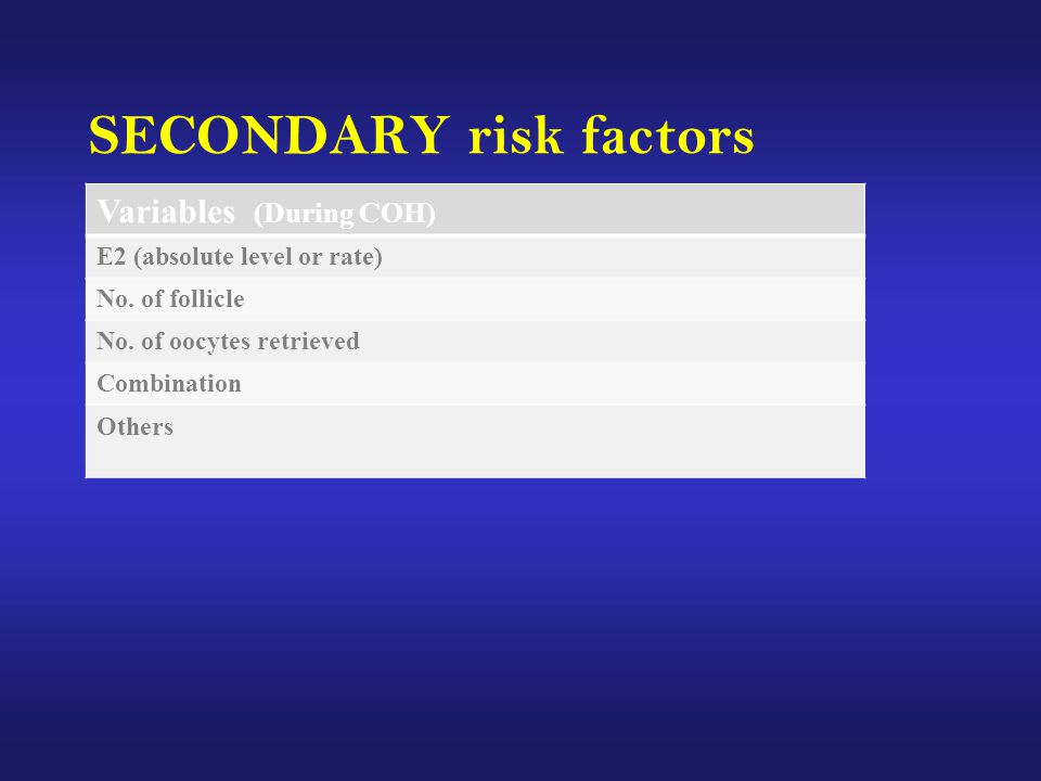 SECONDARY risk factors