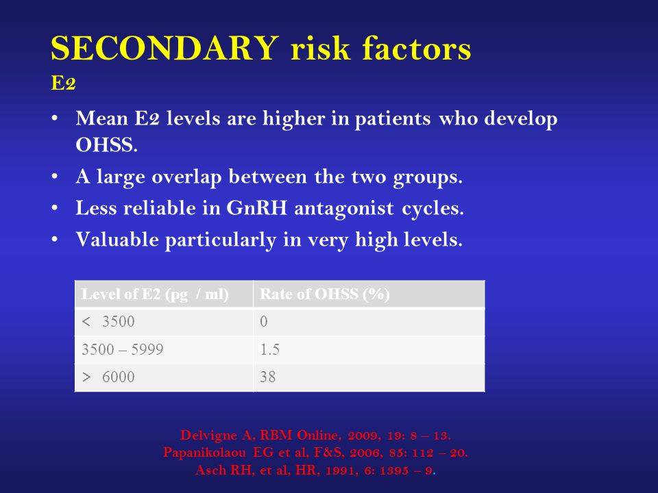 SECONDARY risk factors E2