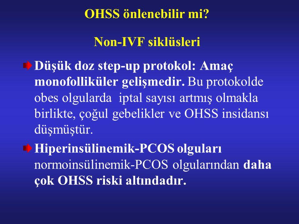 OHSS önlenebilir mi Non-IVF siklüsleri
