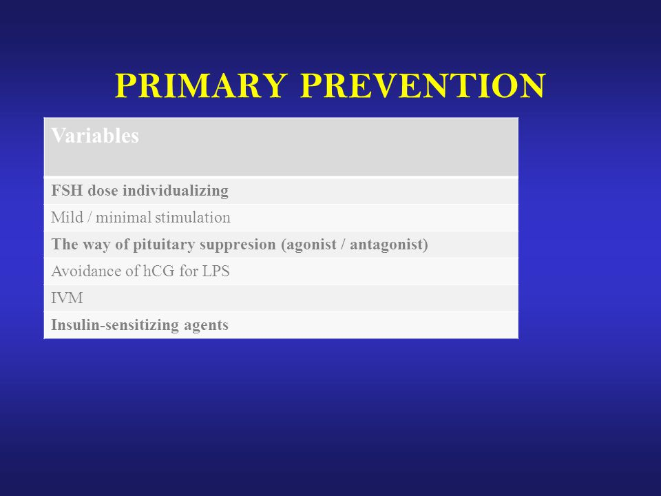 PRIMARY PREVENTION Variables FSH dose individualizing