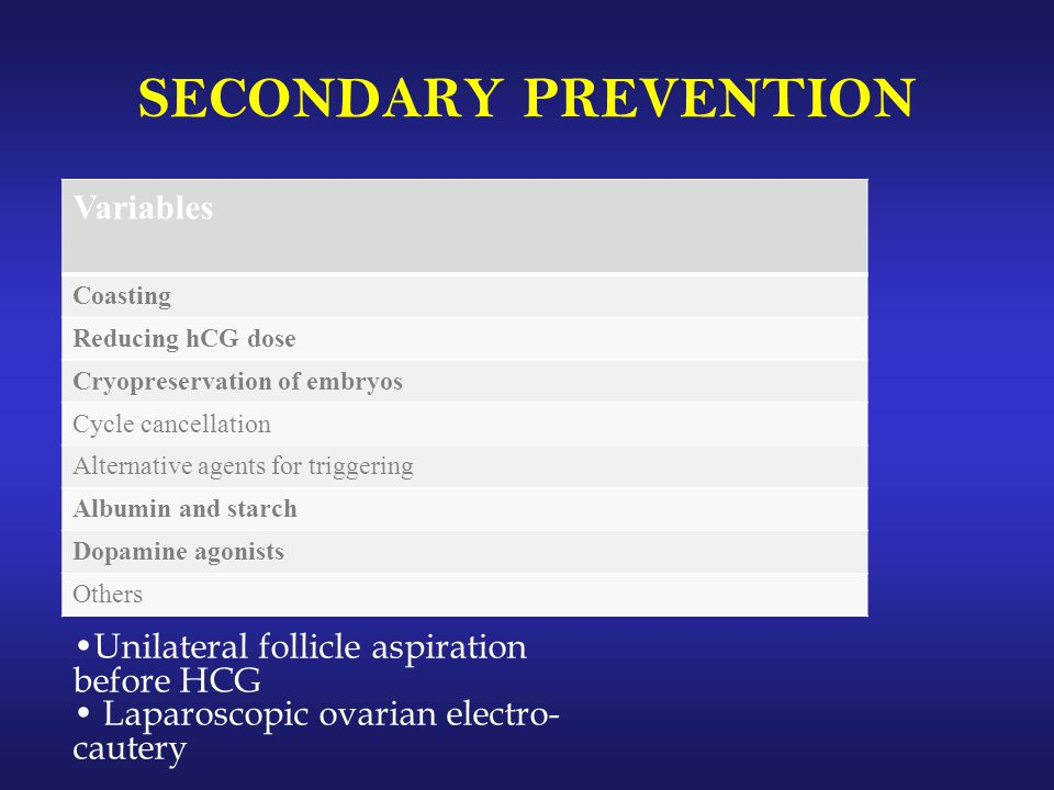 SECONDARY PREVENTION Variables