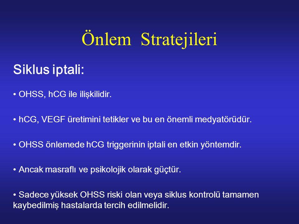 Önlem Stratejileri Siklus iptali: OHSS, hCG ile ilişkilidir.