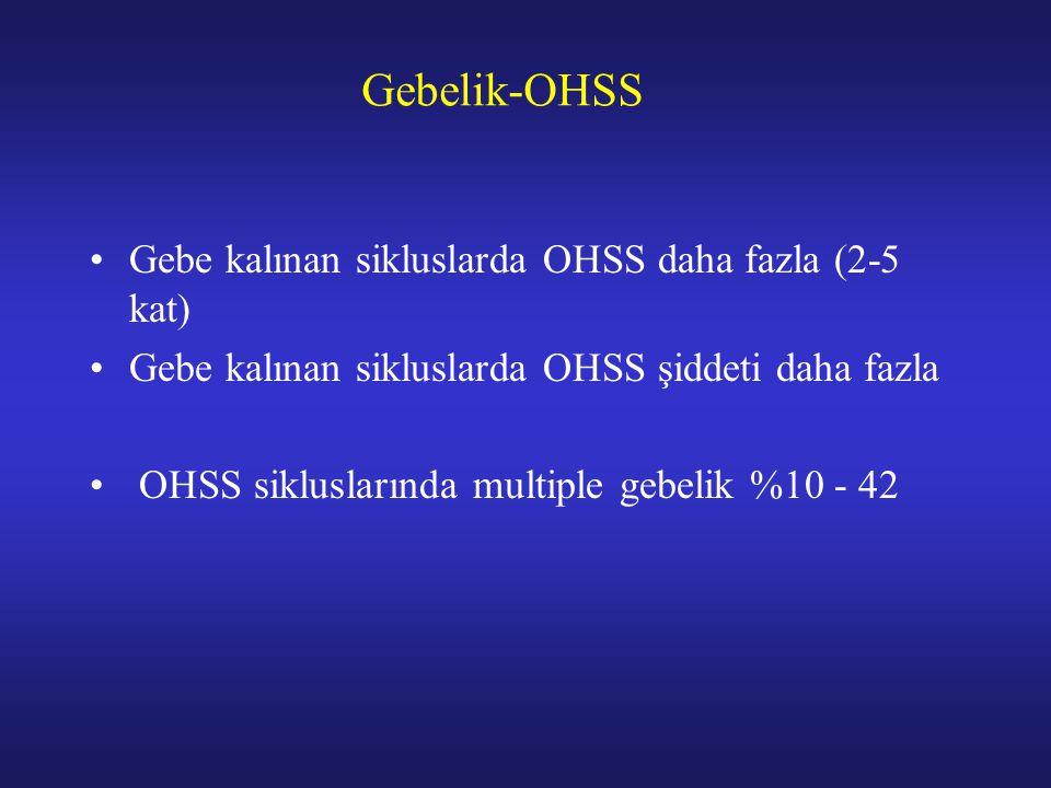 Gebelik-OHSS Gebe kalınan sikluslarda OHSS daha fazla (2-5 kat)