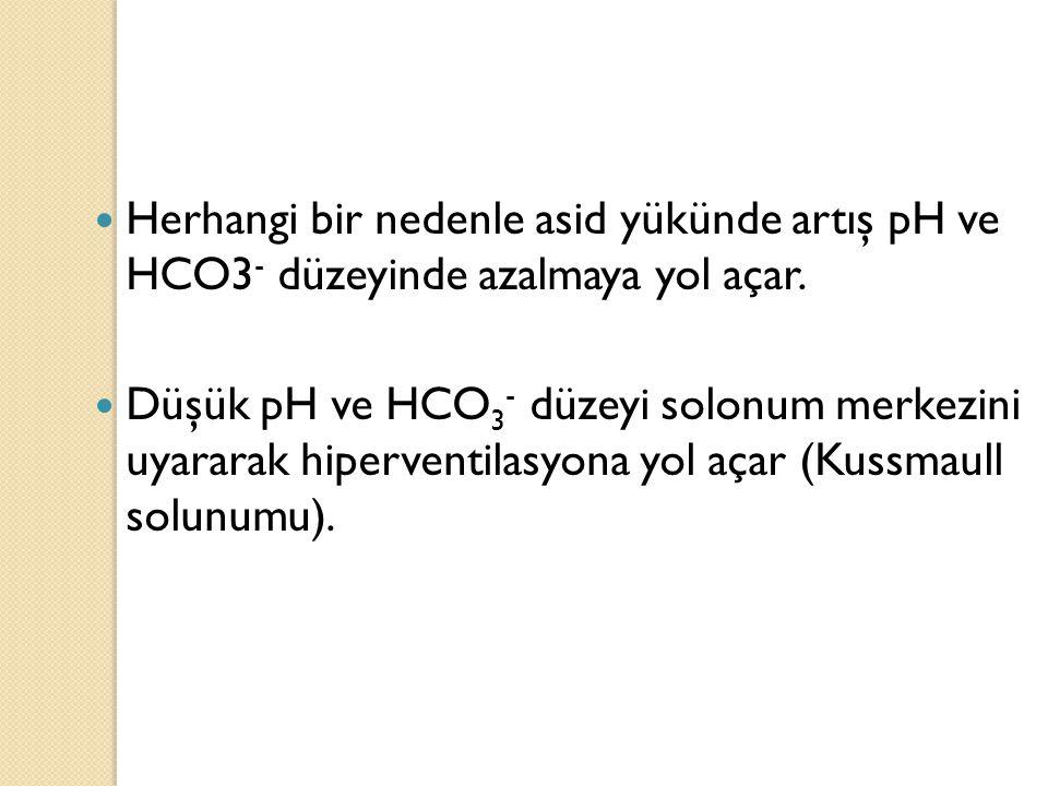 Herhangi bir nedenle asid yükünde artış pH ve HCO3- düzeyinde azalmaya yol açar.