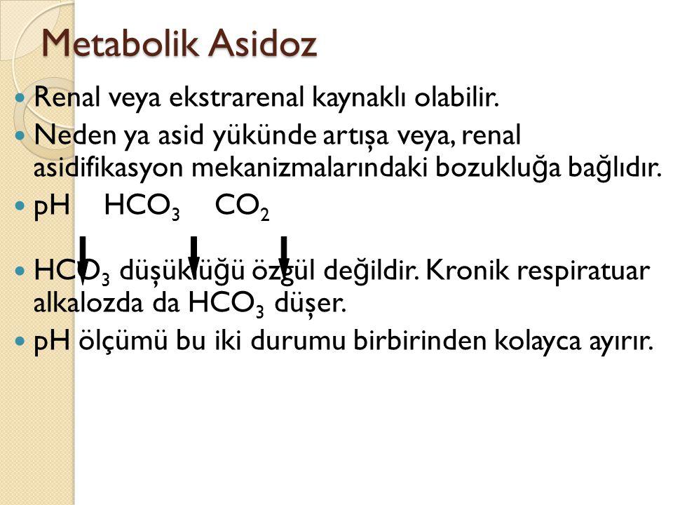 Metabolik Asidoz Renal veya ekstrarenal kaynaklı olabilir.