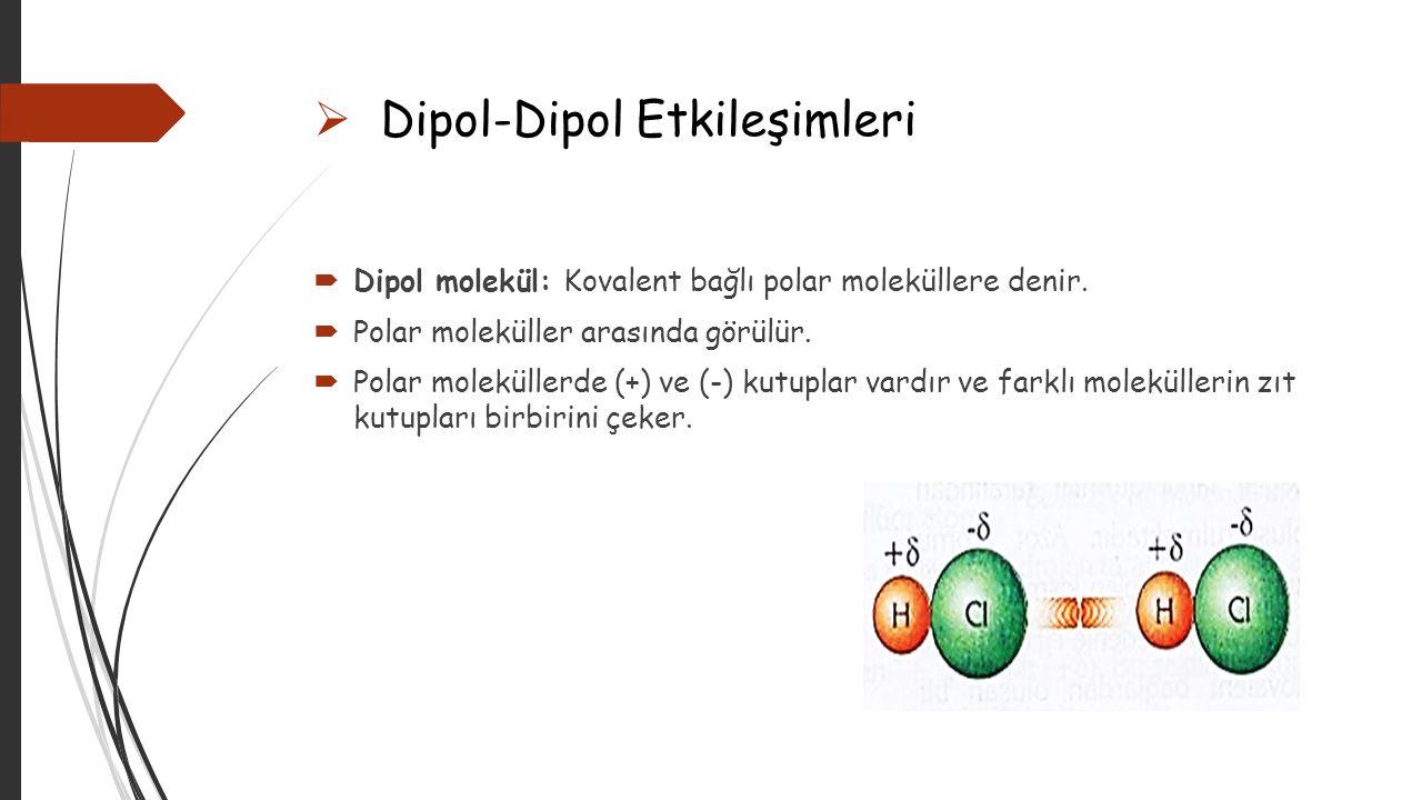 Dipol-Dipol Etkileşimleri