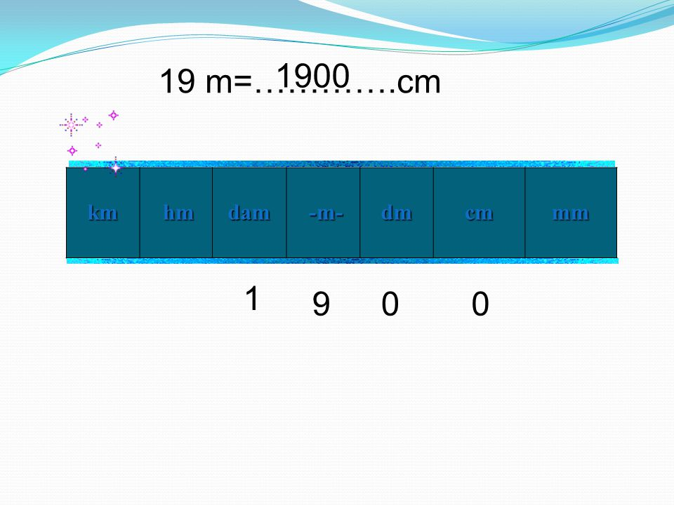 1900 19 m=………….cm km hm dam -m- dm cm mm 1 9