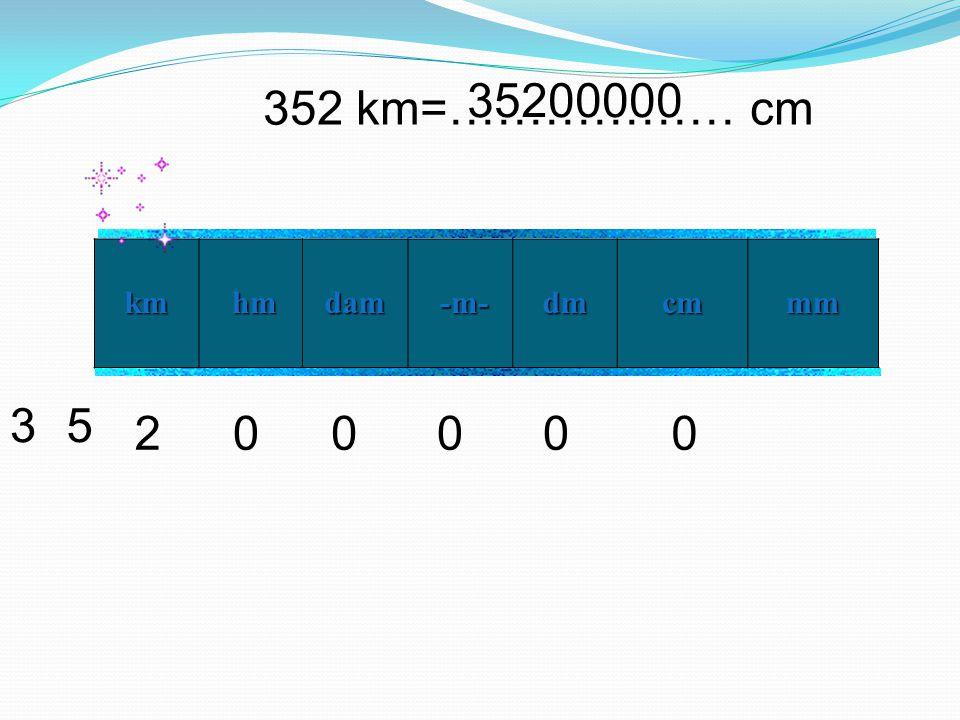 35200000 352 km=……………… cm km hm dam -m- dm cm mm 3 5 2