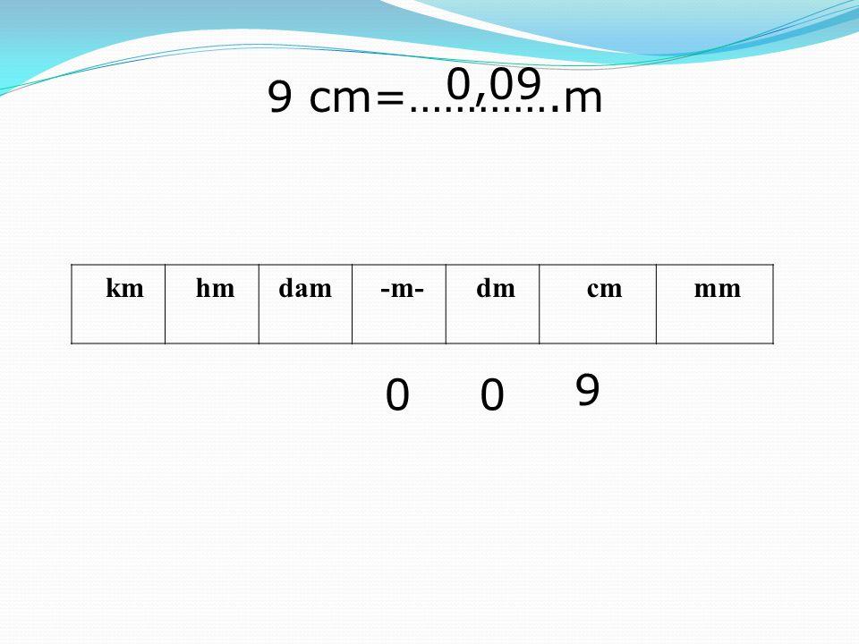 0,09 9 cm=………….m km hm dam -m- dm cm mm 9