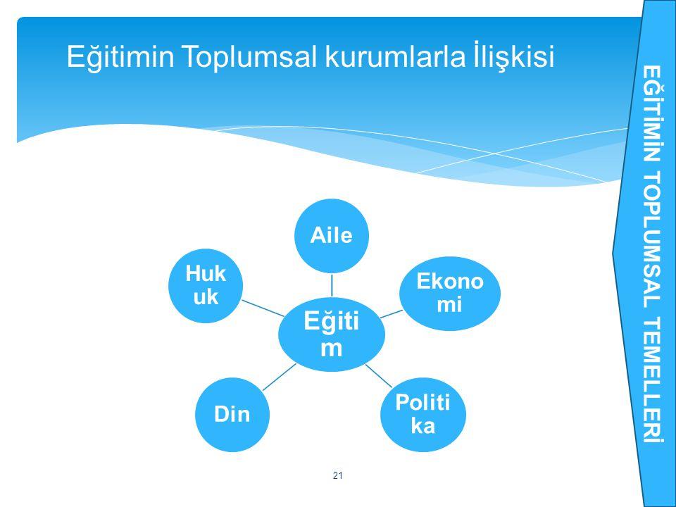 Eğitimin Toplumsal kurumlarla İlişkisi