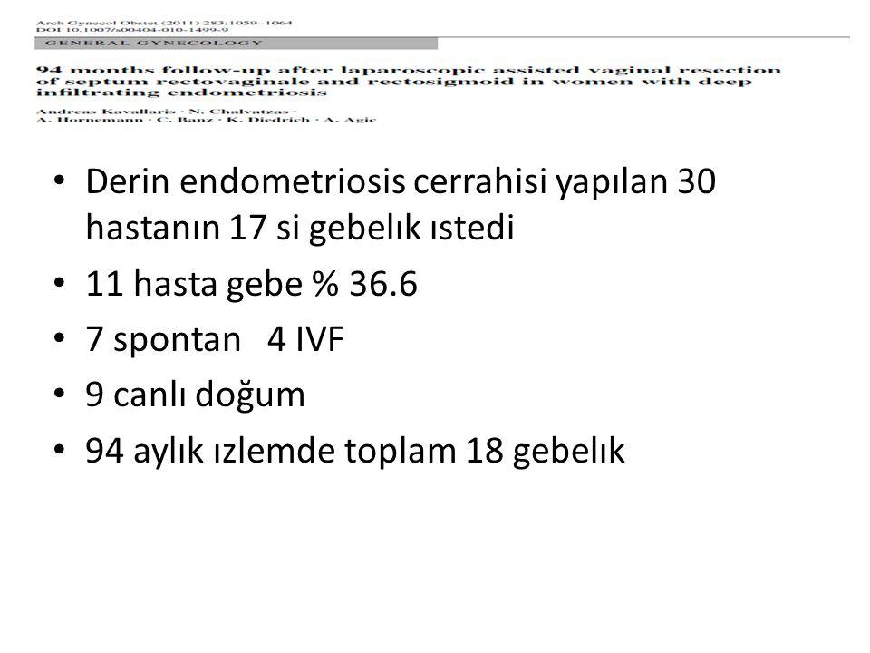 Derin endometriosis cerrahisi yapılan 30 hastanın 17 si gebelık ıstedi