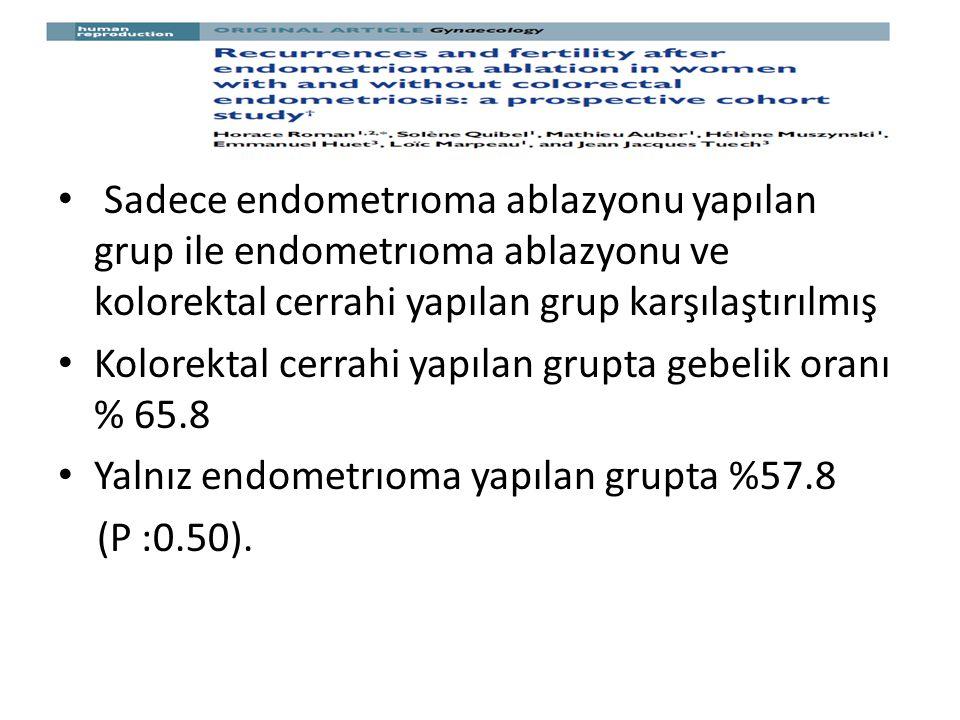 Sadece endometrıoma ablazyonu yapılan grup ile endometrıoma ablazyonu ve kolorektal cerrahi yapılan grup karşılaştırılmış