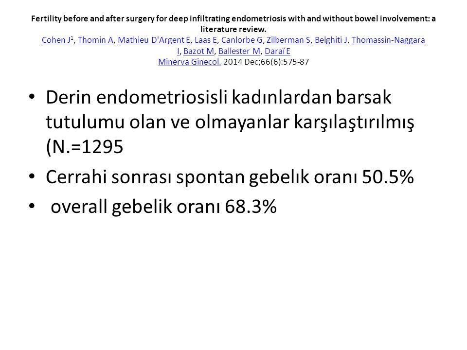 Cerrahi sonrası spontan gebelık oranı 50.5%