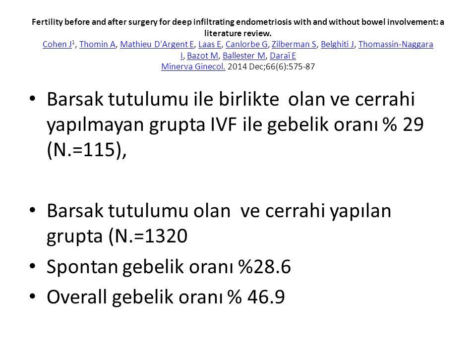 Barsak tutulumu olan ve cerrahi yapılan grupta (N.=1320