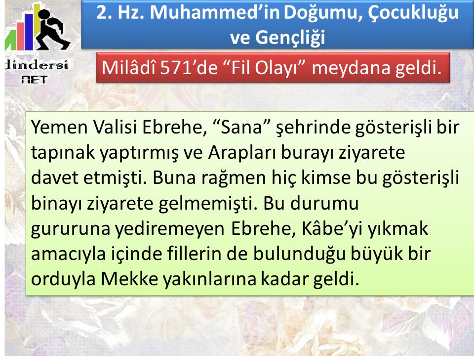 2. Hz. Muhammed'in Doğumu, Çocukluğu ve Gençliği
