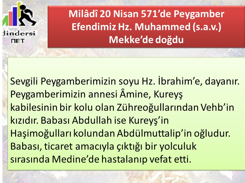 Milâdî 20 Nisan 571'de Peygamber Efendimiz Hz. Muhammed (s. a. v