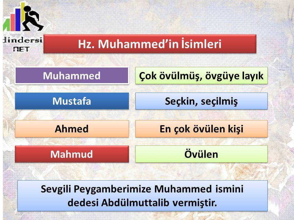 Hz. Muhammed'in İsimleri