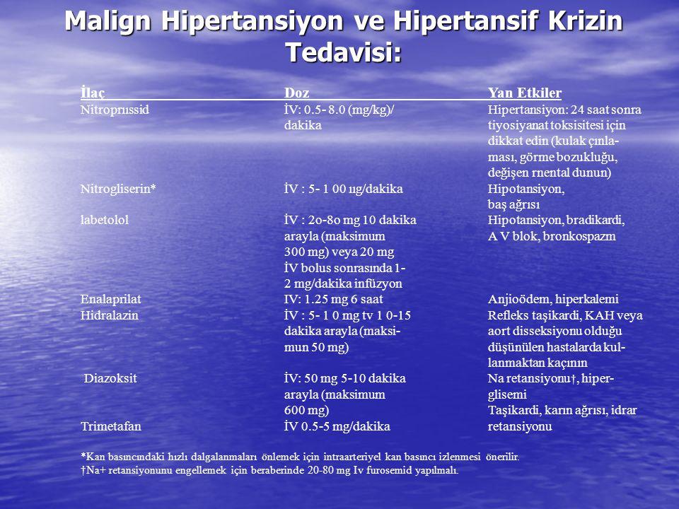Malign Hipertansiyon ve Hipertansif Krizin Tedavisi: