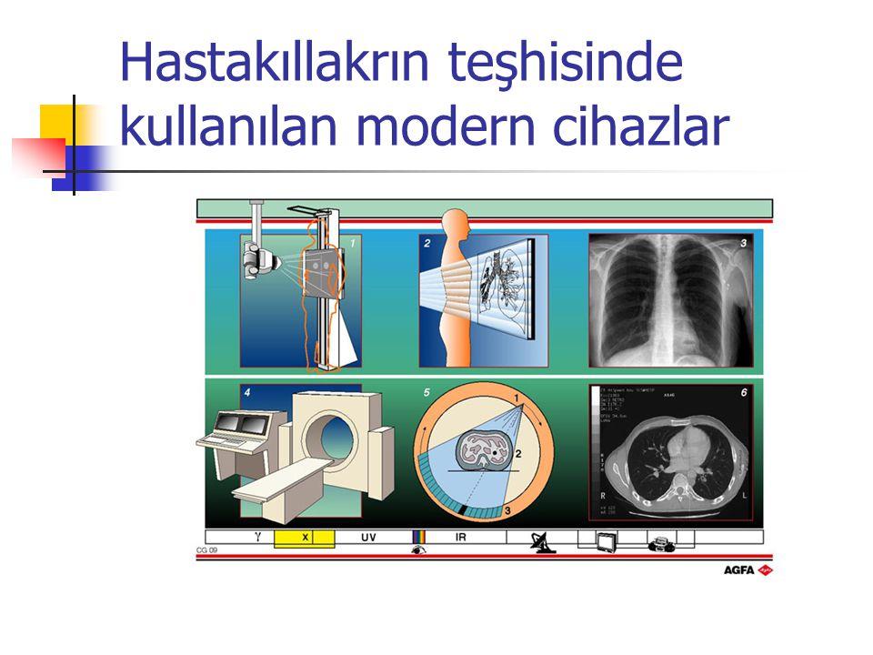 Hastakıllakrın teşhisinde kullanılan modern cihazlar