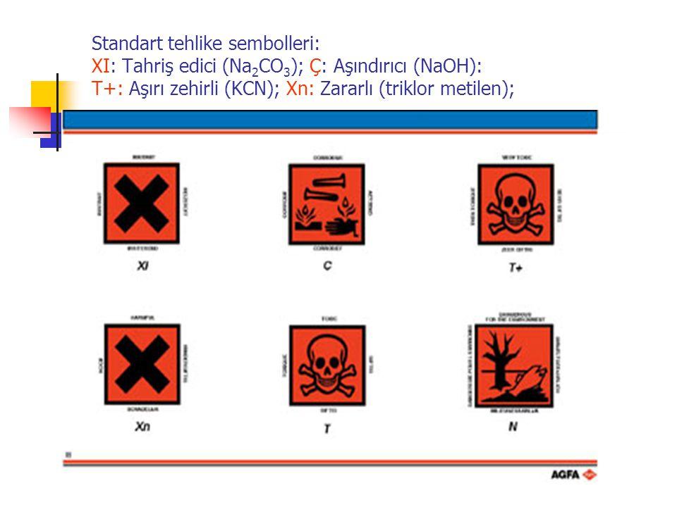 Standart tehlike sembolleri: XI: Tahriş edici (Na2CO3); Ç: Aşındırıcı (NaOH): T+: Aşırı zehirli (KCN); Xn: Zararlı (triklor metilen); T: Zehirli (Metanol); N: Çevreye zarar verici (Pentaklor fenol)