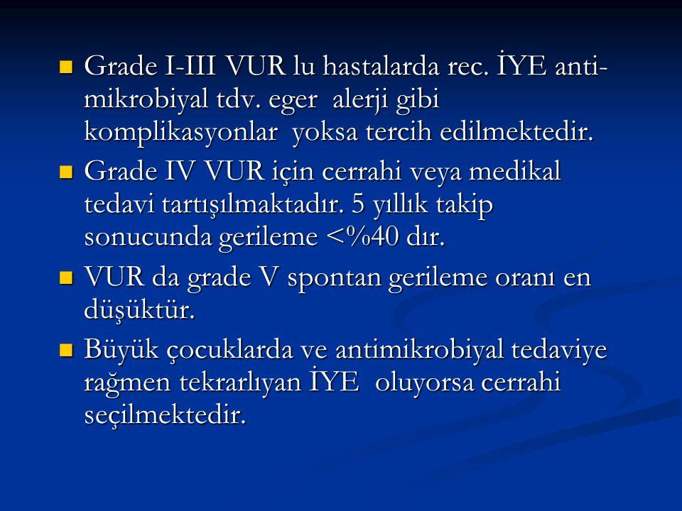 Grade I-III VUR lu hastalarda rec. İYE anti-mikrobiyal tdv
